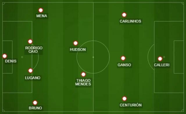 Campinho mostra a escalação do São Paulo para a partida contra o São Bernardo (Foto: GloboEsporte.com)