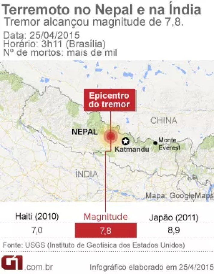 Mapa terremoto Nepal (Foto: Arte/G1)