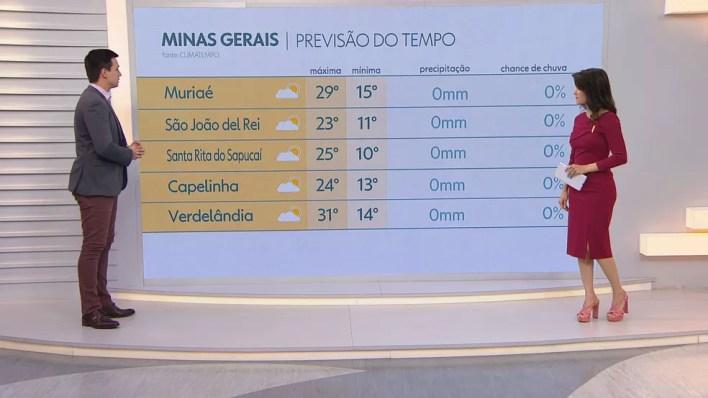 Previsão do tempo para algumas cidades mineiras — Foto: Reprodução/TV Globo