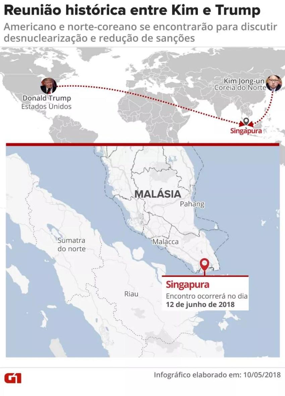 Mapa mostra onde será reunião de Kim e Trump (Foto: Infográfico: Juliane Monteiro/G1)
