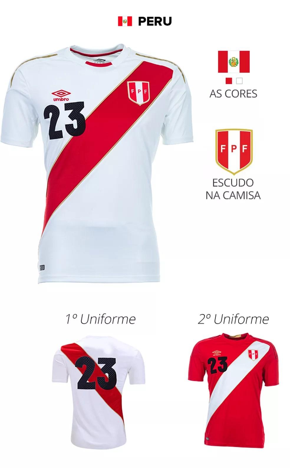 Veja como será o modelo das camisas das 32 seleções da Copa ... 8c4f23c737d92