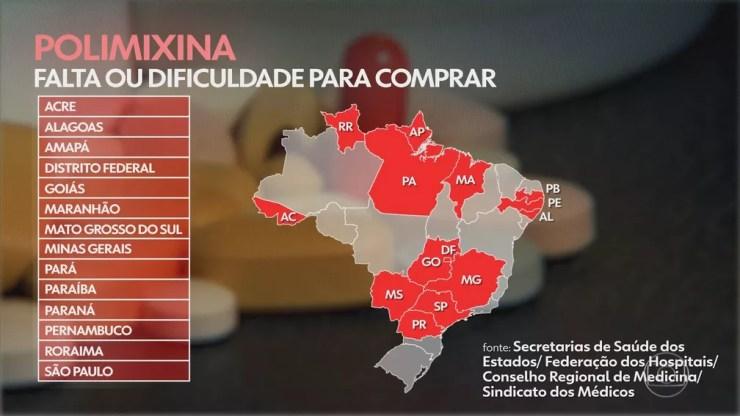 Treze estados e o Distrito Federal estão com falta ou dificuldade para comprar o antibiótico. — Foto: Reprodução/TV Globo