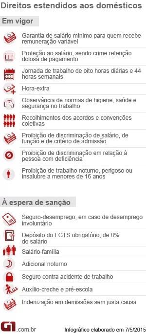 arte PEC das Domesticas (Foto: Editoria de Arte/G1)