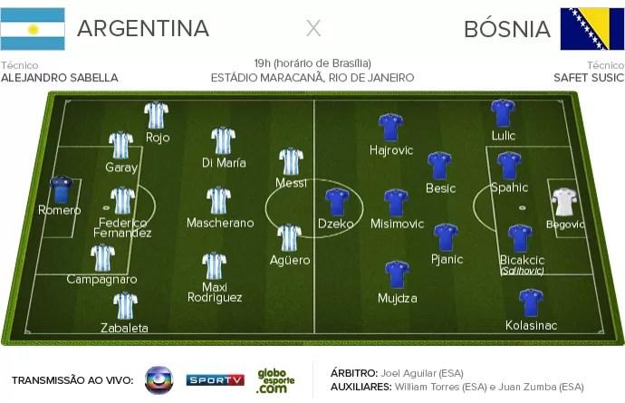 ARGENTINA X BÓSNIA Ficha Apresentação (Foto: Infoesporte)