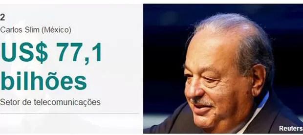 Carlos Slim (Foto: BBC)
