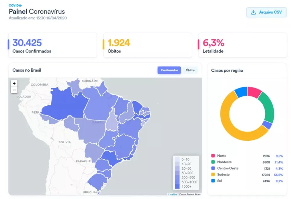 Versão original do portal do Ministério da Saúde sobre Covid-19, com dados acumulados — Foto: Ministério da Saúde/Reprodução