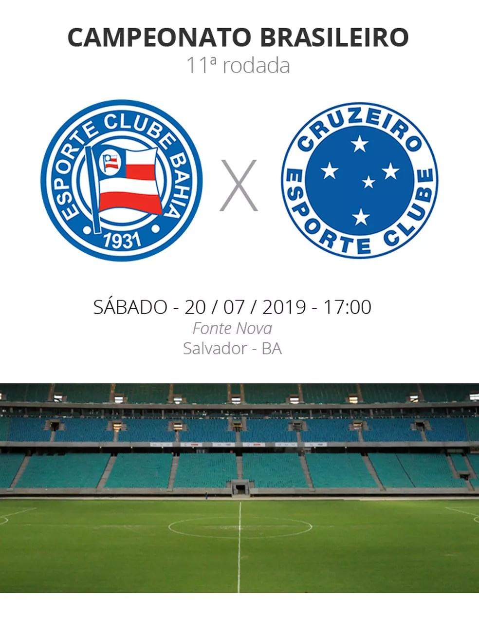 Bahia x Cruzeiro: tudo o que você precisa saber sobre o jogo da rodada #11 | brasileirão série a | Globoesporte