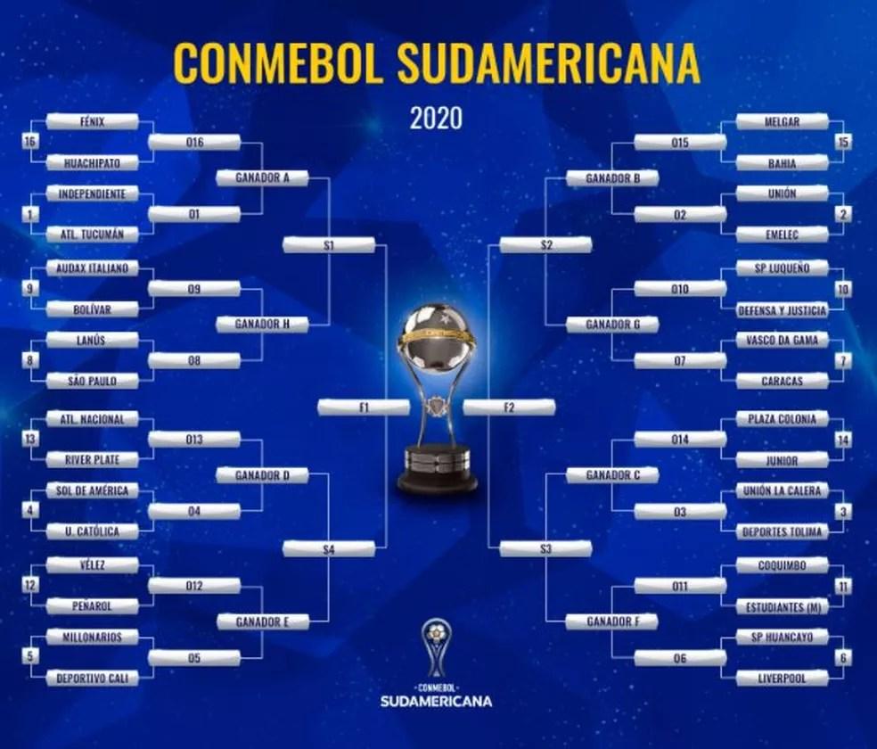 Confrontos segunda fase Copa Sul-Americana — Foto: Reprodução