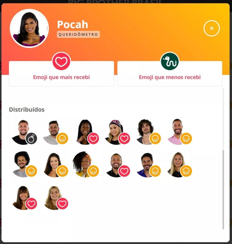 Queridômetro Pocah - 27/2 — Foto: Globo