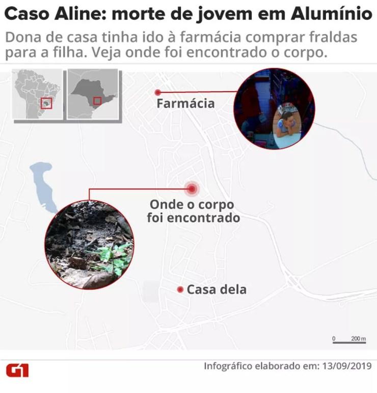 Aline Dantas foi achada morta após sumir em Alumínio — Foto: Arte/G1