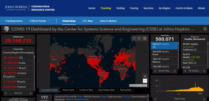 Site da Universidade Johns Hopkins mostra 500.071 mortes por Covid-19 nos EUA na segunda-feira (22) — Foto: Reprodução/Johns Hopkins