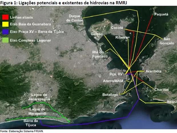 As ligações hidrográficas viáveis mapeadas pela Firjan (Foto: Reprodução)