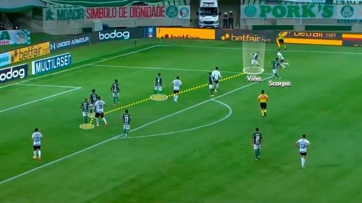 Defesa do Palmeiras costuma sofrer pelo lado esquerdo, quando Viña fica sozinho — Foto: Reprodução