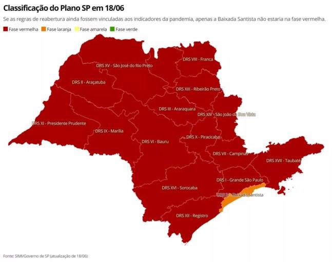 Se as regras de reabertura ainda fossem vinculadas aos indicadores da pandemia, apenas a Baixada Santista não estaria na fase vermelha — Foto: Ana Carolina Moreno/TV Globo