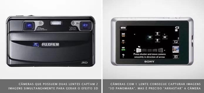 Há dois tipos de câmeras que captam imagens 3D, com duas lentes e com apenas uma lente (Foto: Reprodução/Fuji e Sony) (Foto: Há dois tipos de câmeras que captam imagens 3D, com duas lentes e com apenas uma lente (Foto: Reprodução/Fuji e Sony))