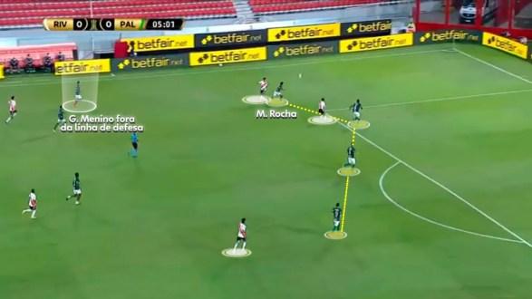 Nos primeiros 15 minutos, Palmeiras teve dificuldade em encaixar essa defesa com cinco jogadores — Foto: Reprodução/Léo Miranda