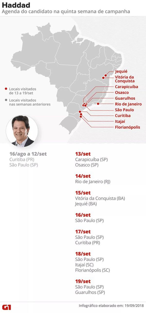 Mapa das agendas de campanha de Fernando Haddad — Foto: Alexandre Mauro/G1