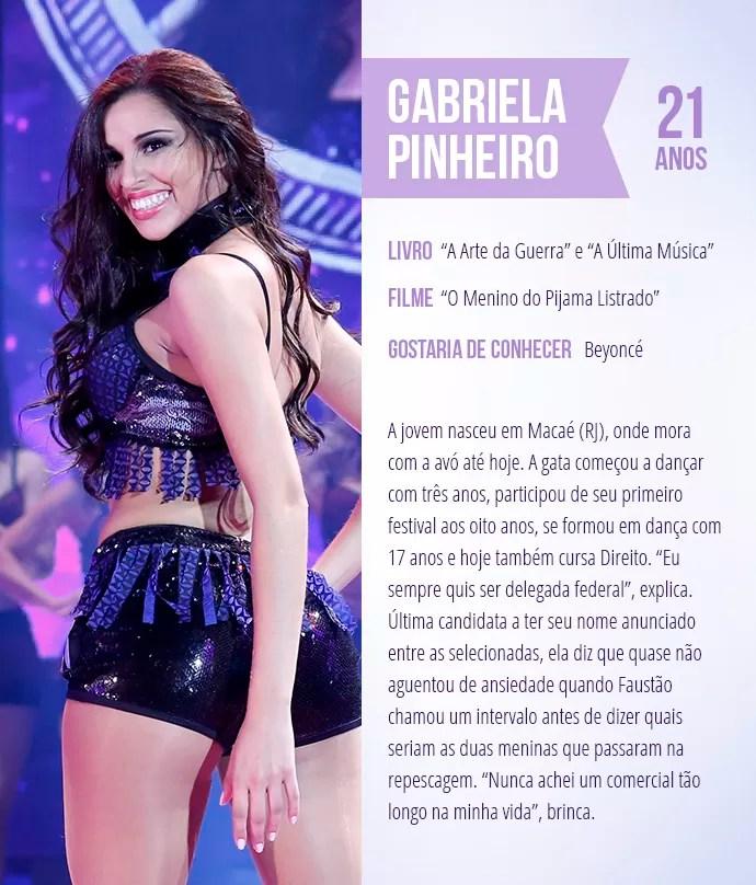 Saiba mais sobre Gabriela Pinheiro  (Foto: Arte: Thays Malcher)