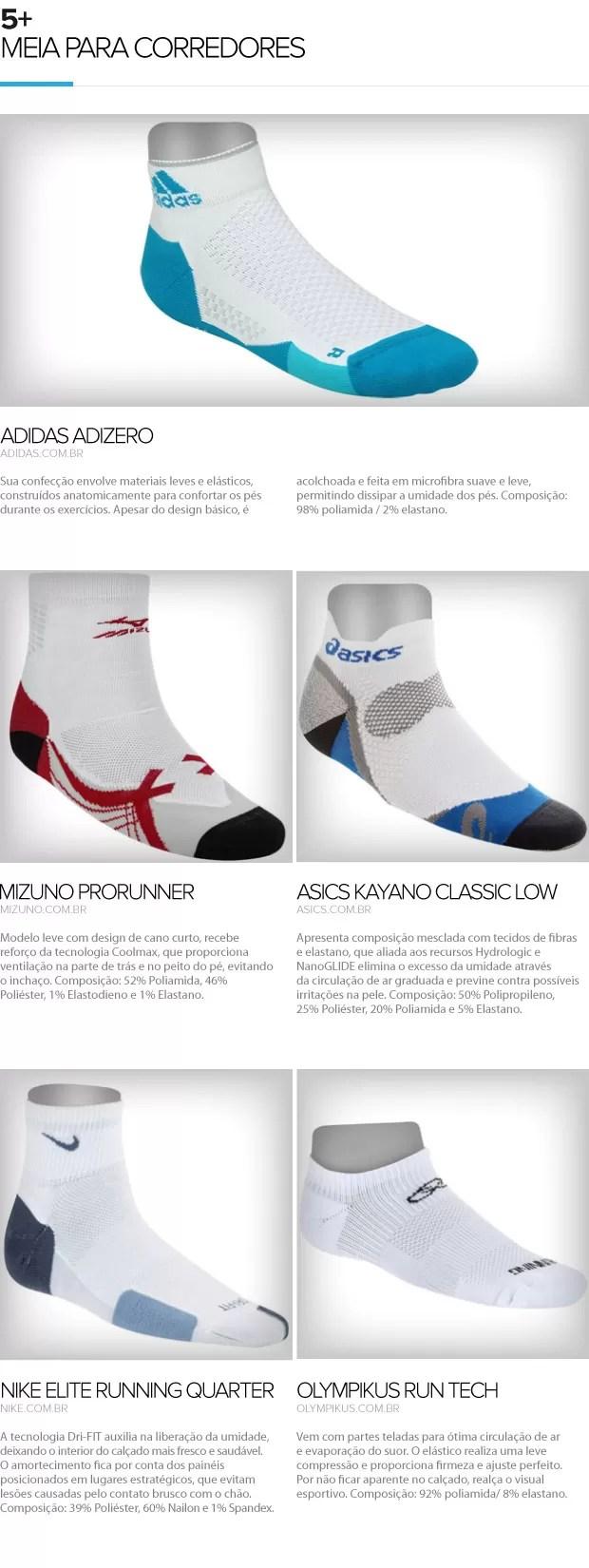 euatleta - 5+ meias para corrida (Foto: Editoria de Arte / GLOBESPORTE.COM)