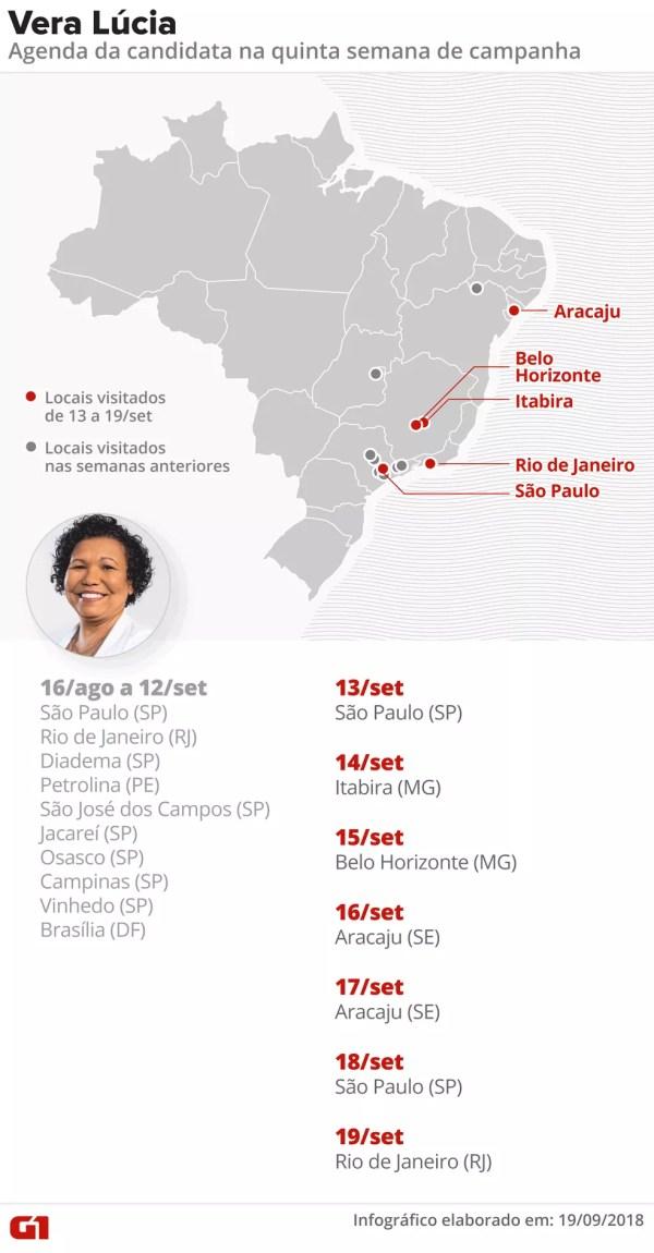 Mapa das agendas de campanha de Vera Lúcia — Foto: Alexandre Mauro/G1