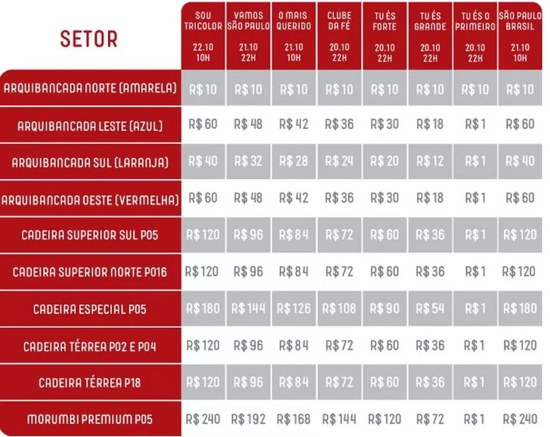 Valores dos ingressos de sócios-torcedores do São Paulo para o jogo contra o Atlético-MG — Foto: Reprodução