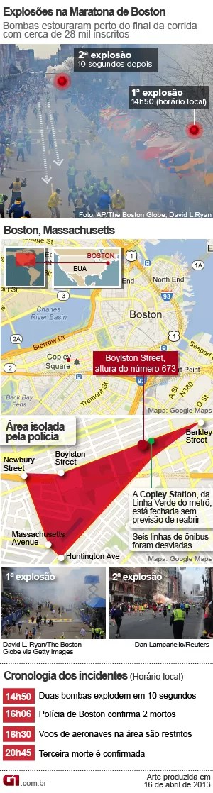 arte mapa boston versão 5 (Foto: 1)