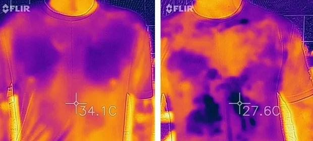 Com nanotecnologia, será possível manter a temperatura corporal sob controle. (Foto: Divulgação)