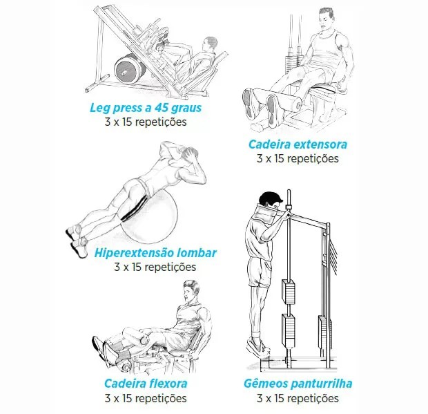 Como preparar seu corpo para pedalar longas distâncias de
