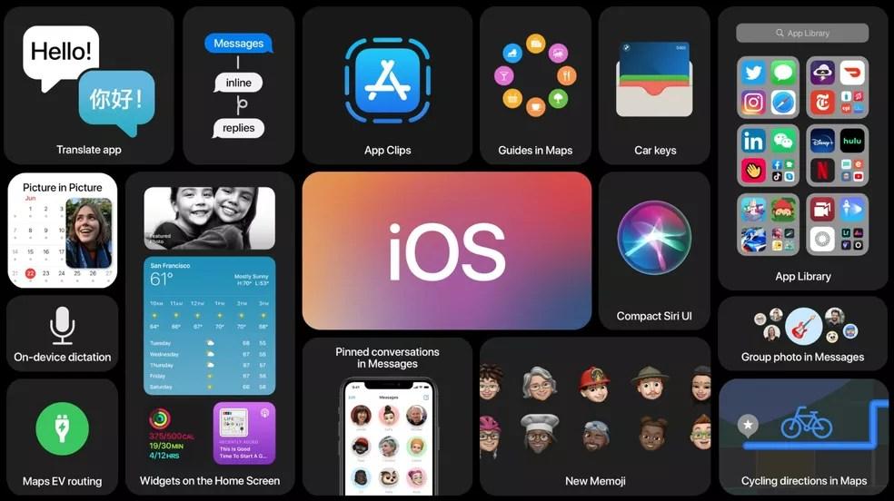Lista traz oito recursos do iOS 14 inspirados no Android — Foto: Reprodução/Apple