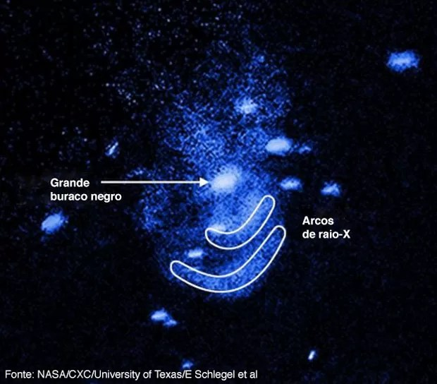Imagem aproximada mostra o fenômeno ocorrendo na galáxia NGC 5195  (Foto: Nasa)