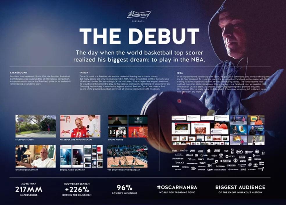 Ação da Africa para Budweiser/ESPN faturou ouro na categoria Cyber (Foto: Divulgação)