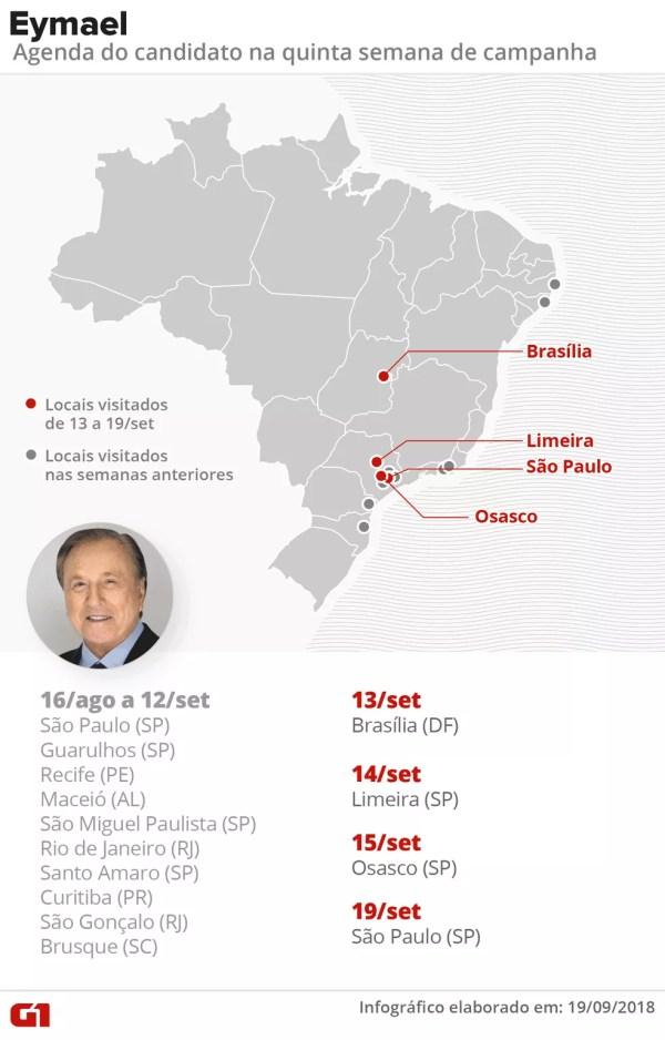 Mapa das agendas de campanha de Eymael — Foto: Karina Almeida/G1