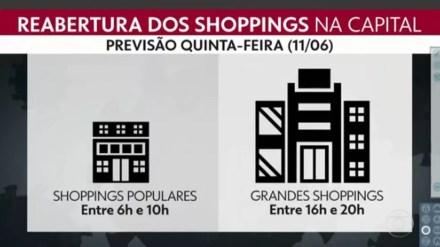 Regras para reabertura de shoppings em SP a partir de quinta-feira (12).  — Foto: Reprodução/TV Globo