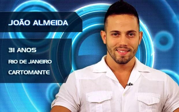 João Almeida (Foto: BBB/TVGlobo)