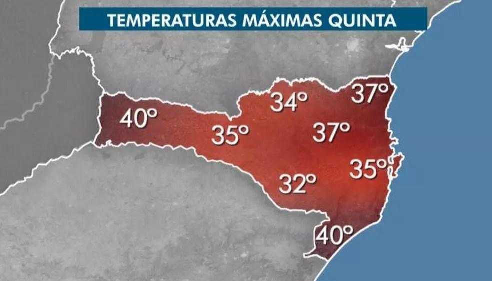 Quinta-feira deve ter calor intenso em SC — Foto: NSC TV/Reprodução