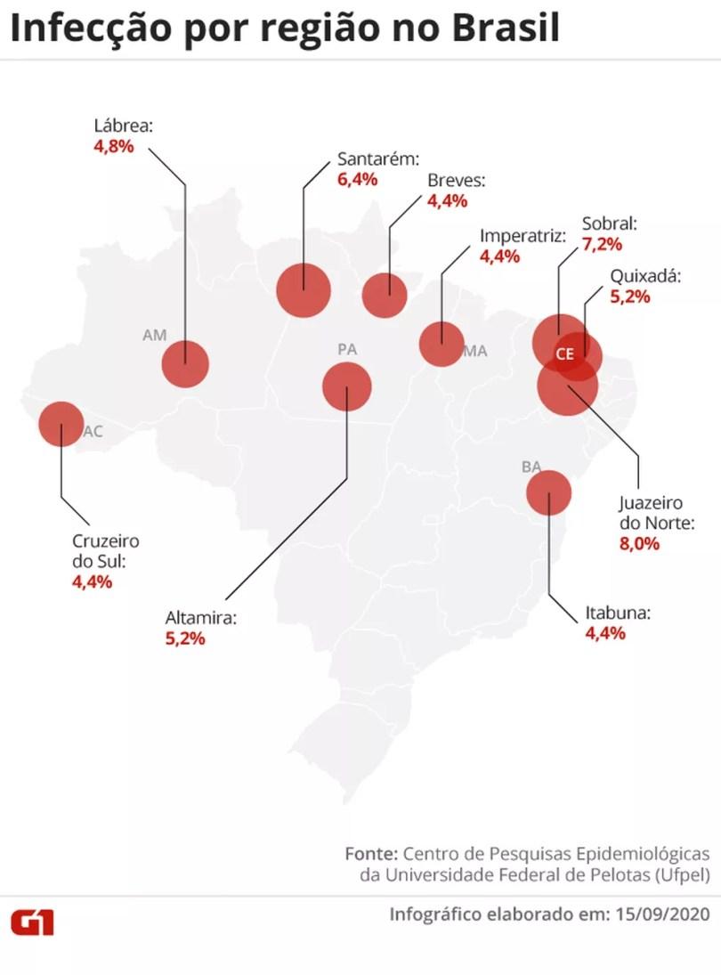 Infecção por região no Brasil — Foto: G1