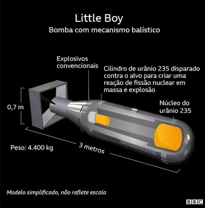 Little Boy — Foto: BBC