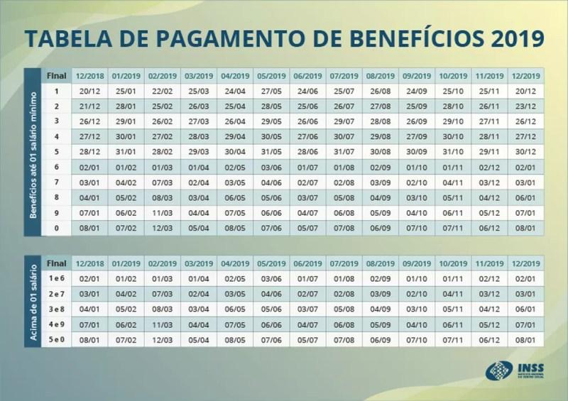 Tabela de pagamento de benefícios 2019 — Foto: Divulgação/INSS
