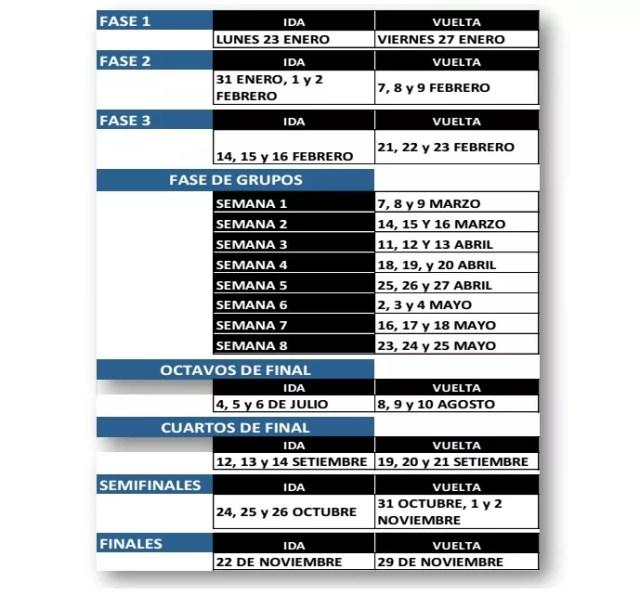 Calendário de datas da Taça Libertadores 2017 (Foto: Reprodução)