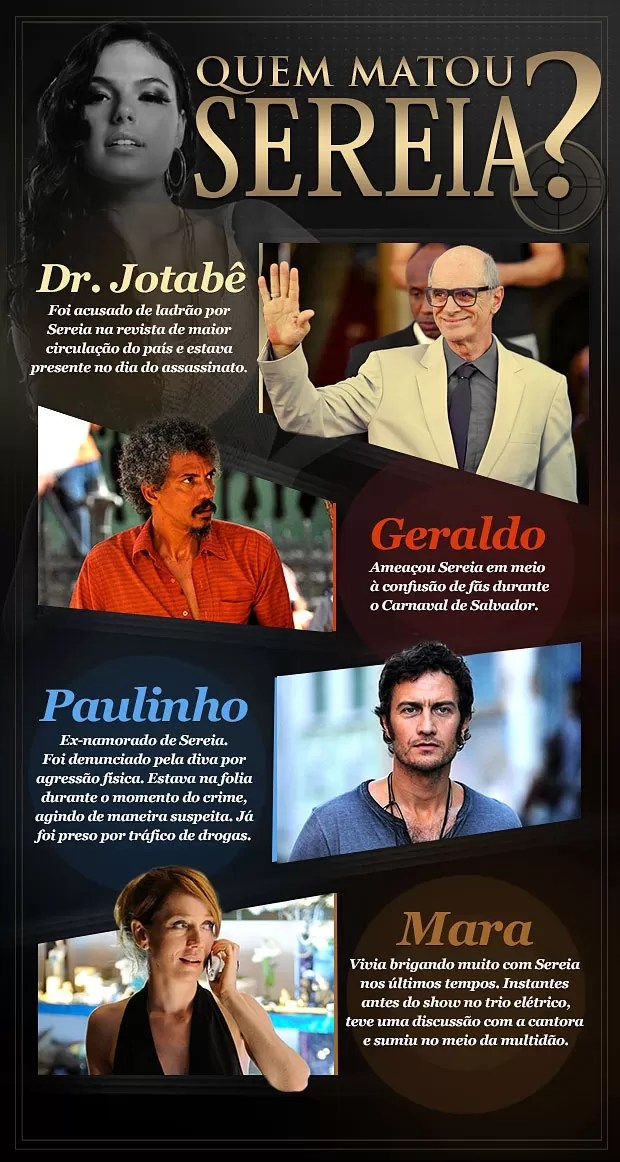 Quem matou a Sereia? (Foto: TV Globo/ O Canto da Sereia)