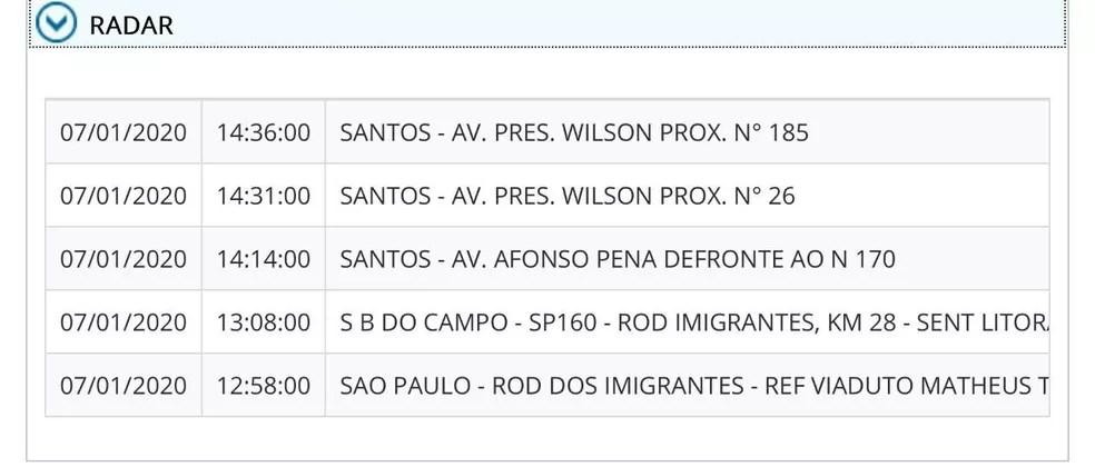 Radares ajudaram investigador a encontrar homem e descobrir traição em São Vicente, SP — Foto: Divulgação/Investigador Marcondes