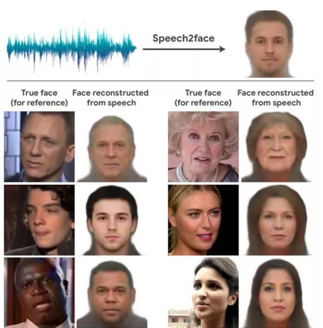 A tecnologia cria um rosto com base na voz (Foto: Divulgação)