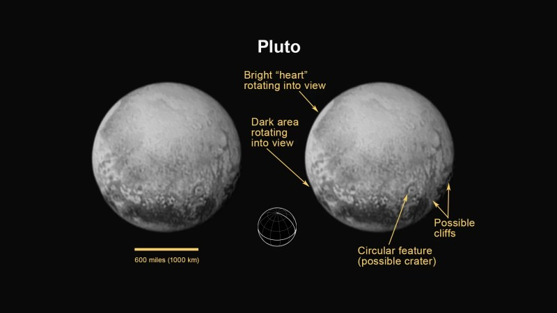 Esquema em inglês da NASA, mostra algumas das estruturas mais intrigantes de Plutão (FOTO: NASA)