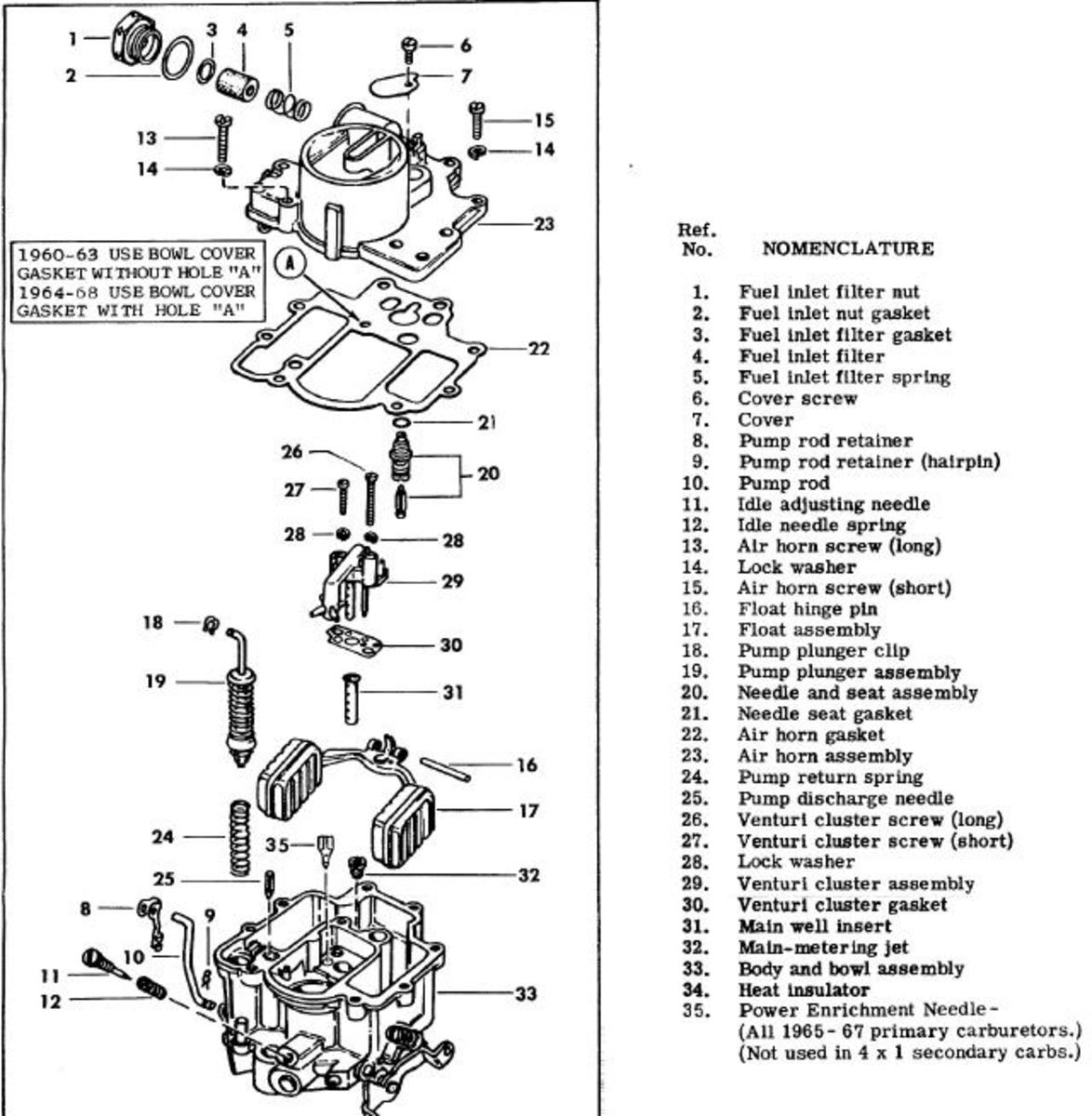 1964 Corvair Carburetor Diagram : 31 Wiring Diagram Images