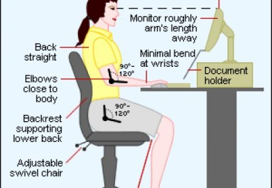 Comfortable Chair For Back Pain