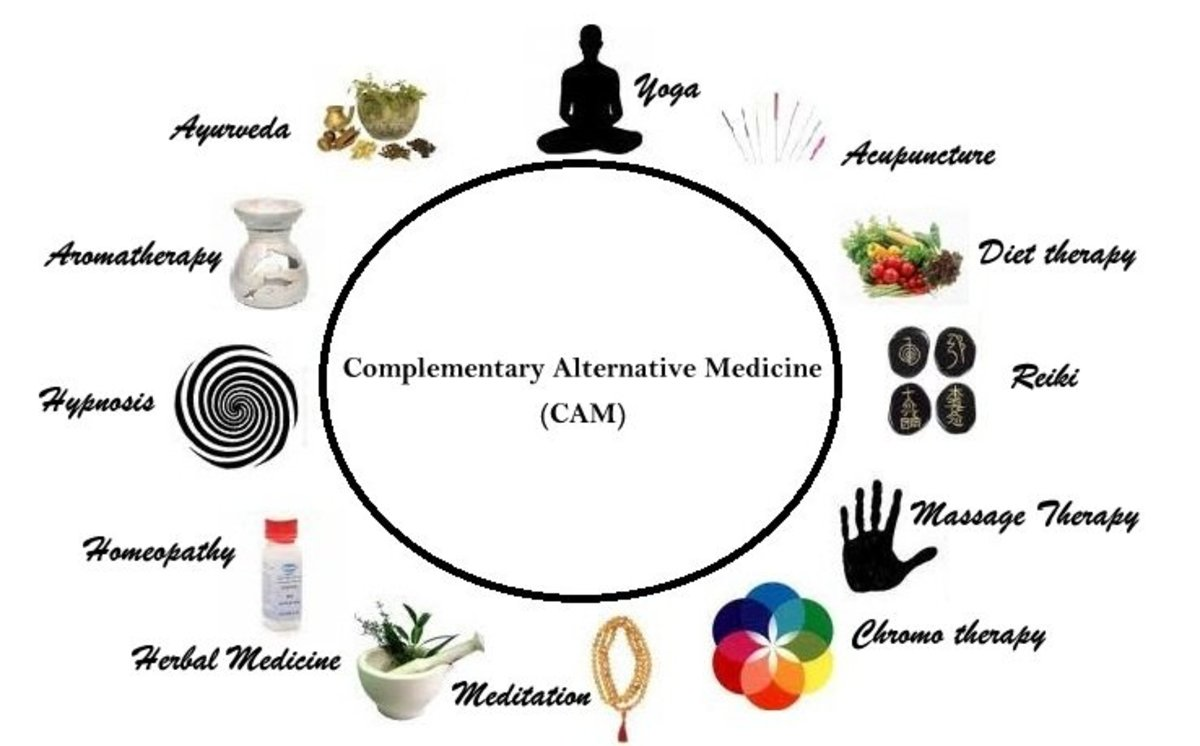 Top 10 Complementary and Alternative Medicine Therapies
