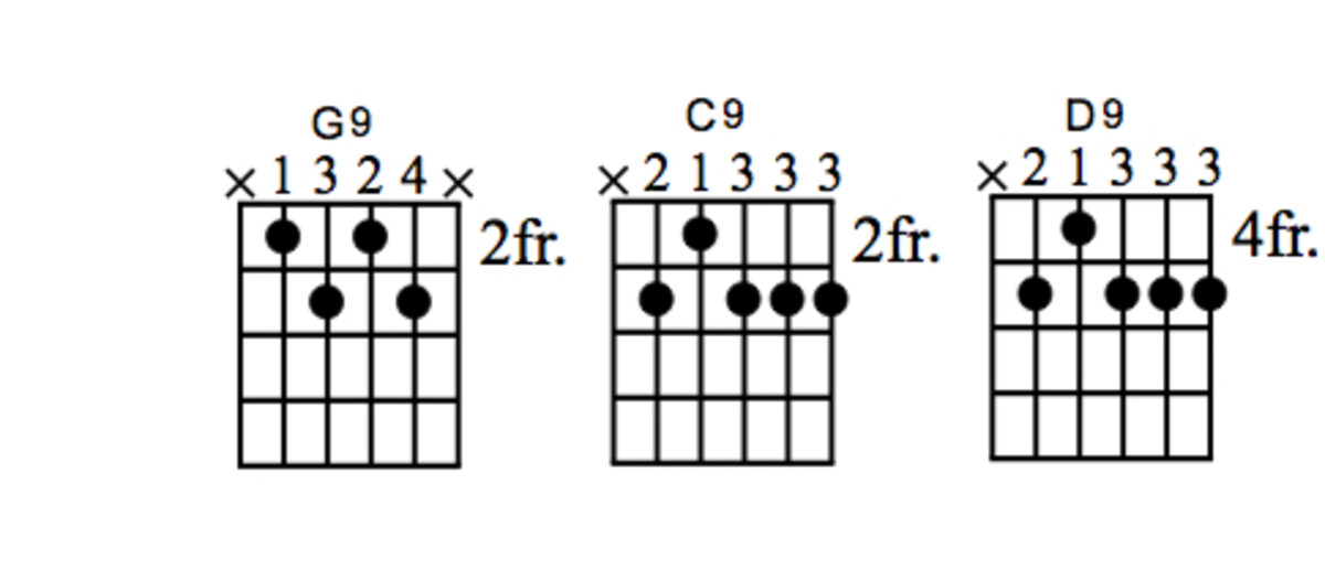 Blues Guitar Lesson • How To Use The Combination Scale