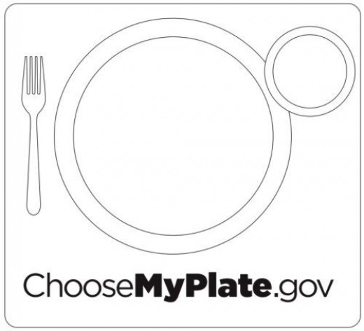 Free coloring pages of eatwell plate
