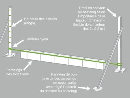 V P Tous Les Contenus Pedagogiques Construction Menuiserie Renovation Gros Oeuvre L