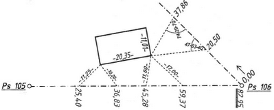 Pomiary sytuacyjne :: ABC przyszłego geodety